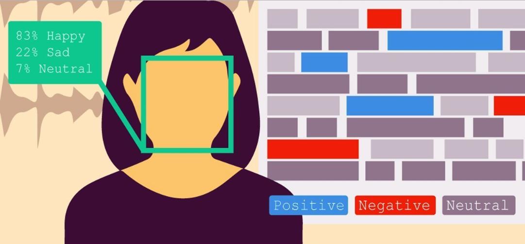 análisis de sentimientos con inteligencia artificial méxico