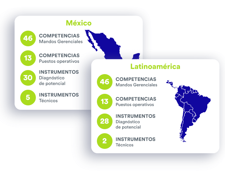 México y Latinoamerica con Inteligencia Artificial